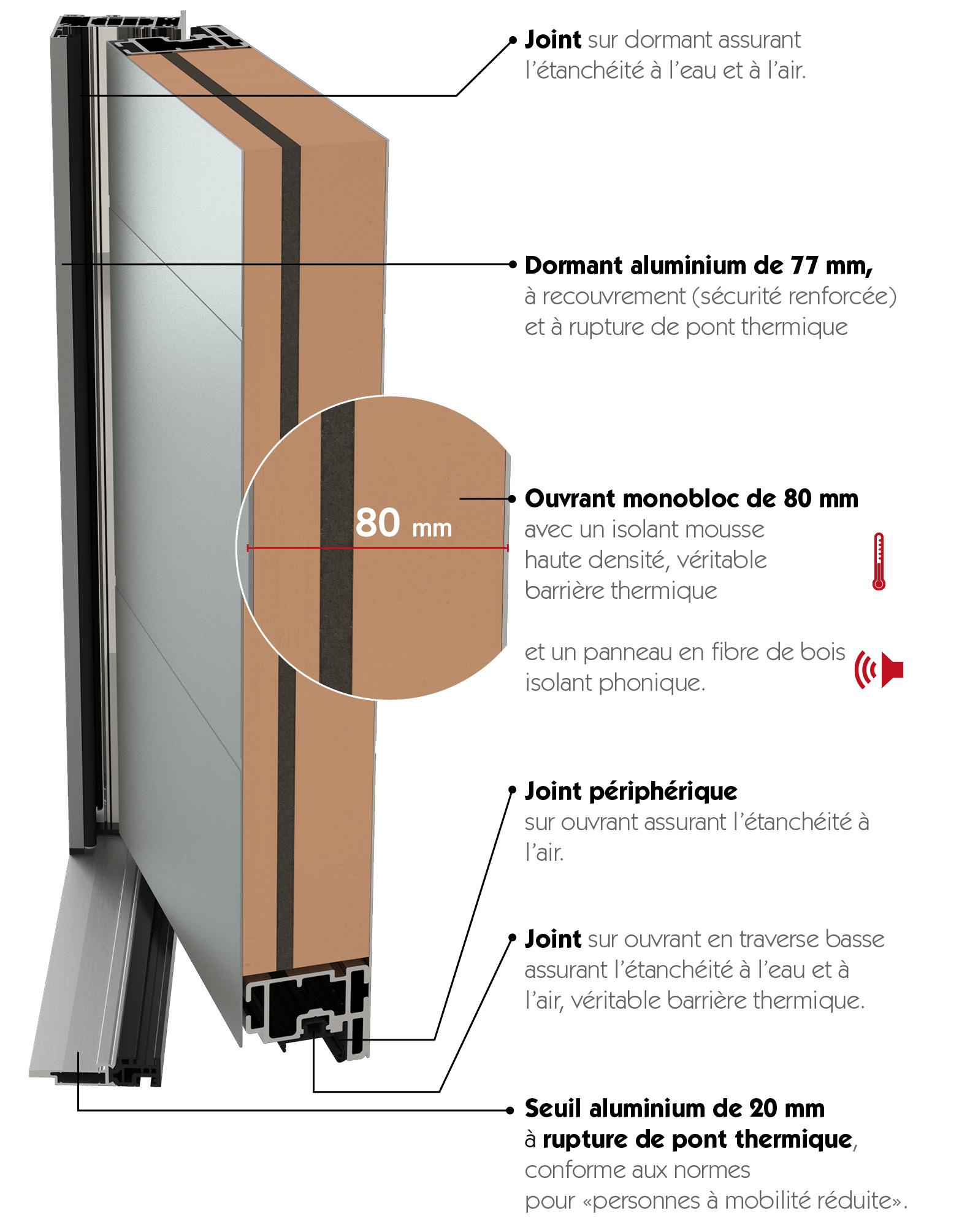 5_belm Porte Dentree Aluminium Oxygene Conception ... Idees Impressionnantes